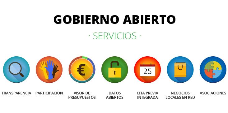 govierno-abierto-servicios